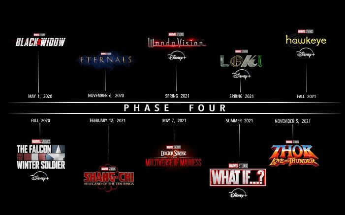 Marvel Studios Phase 4
